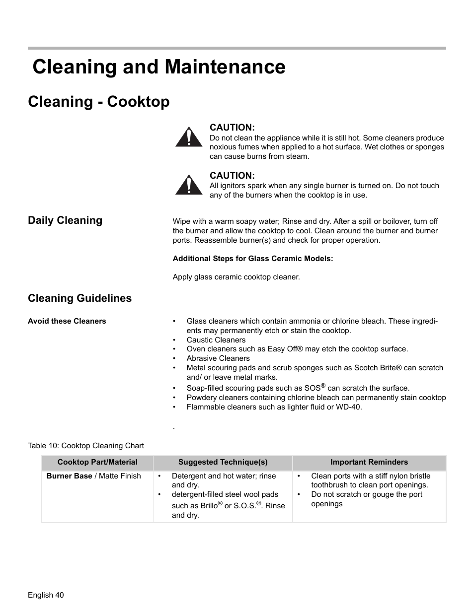 Cleaning And Maintenance Cooktop Daily Bosch Clean Burn Burner Wiring Diagram Guidelines Avoid These