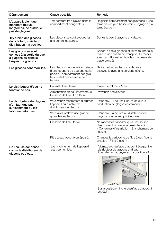 Bosch B22CS30SNS User Manual | Page 47 / 76