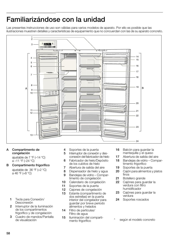 Familiarizándose con la unidad | Bosch B22CS30SNS User Manual | Page 58 / 76