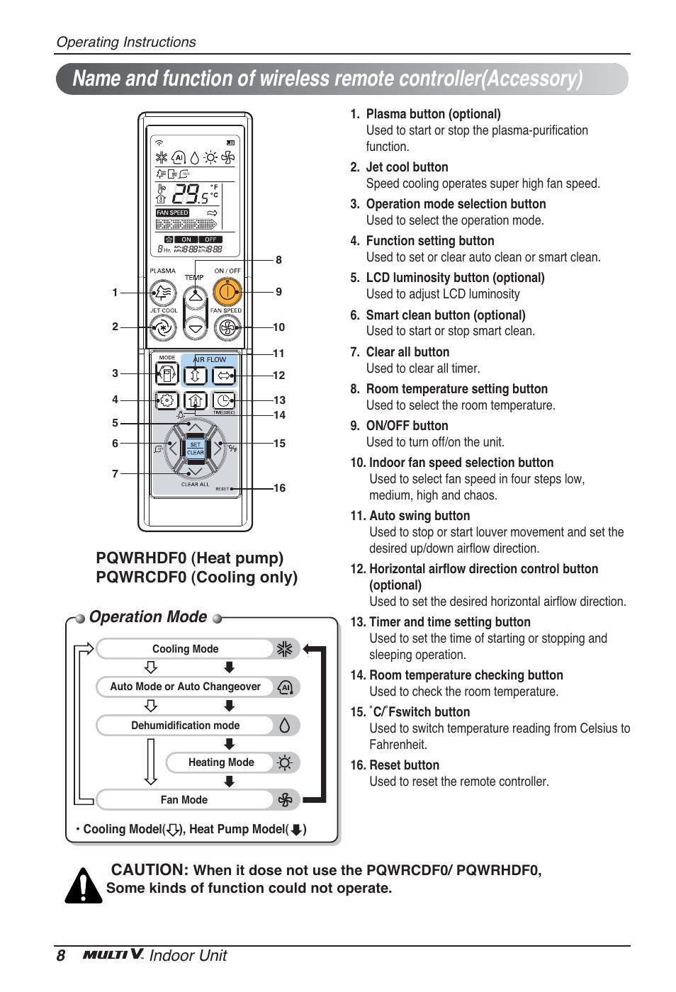 Airflow mode selection button