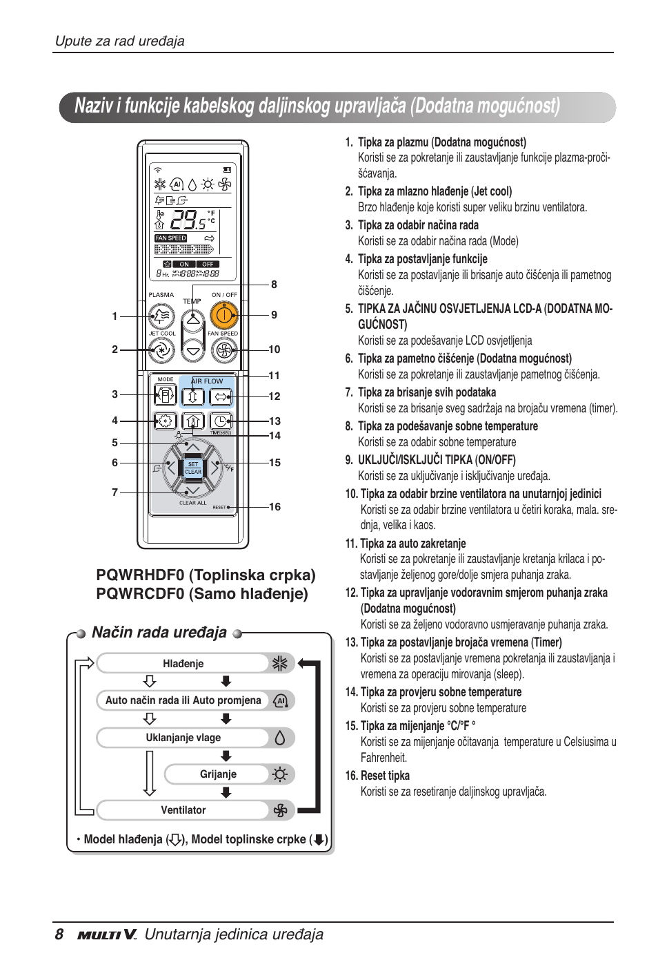 Način rada uređaja, 8unutarnja jedinica uređaja | LG