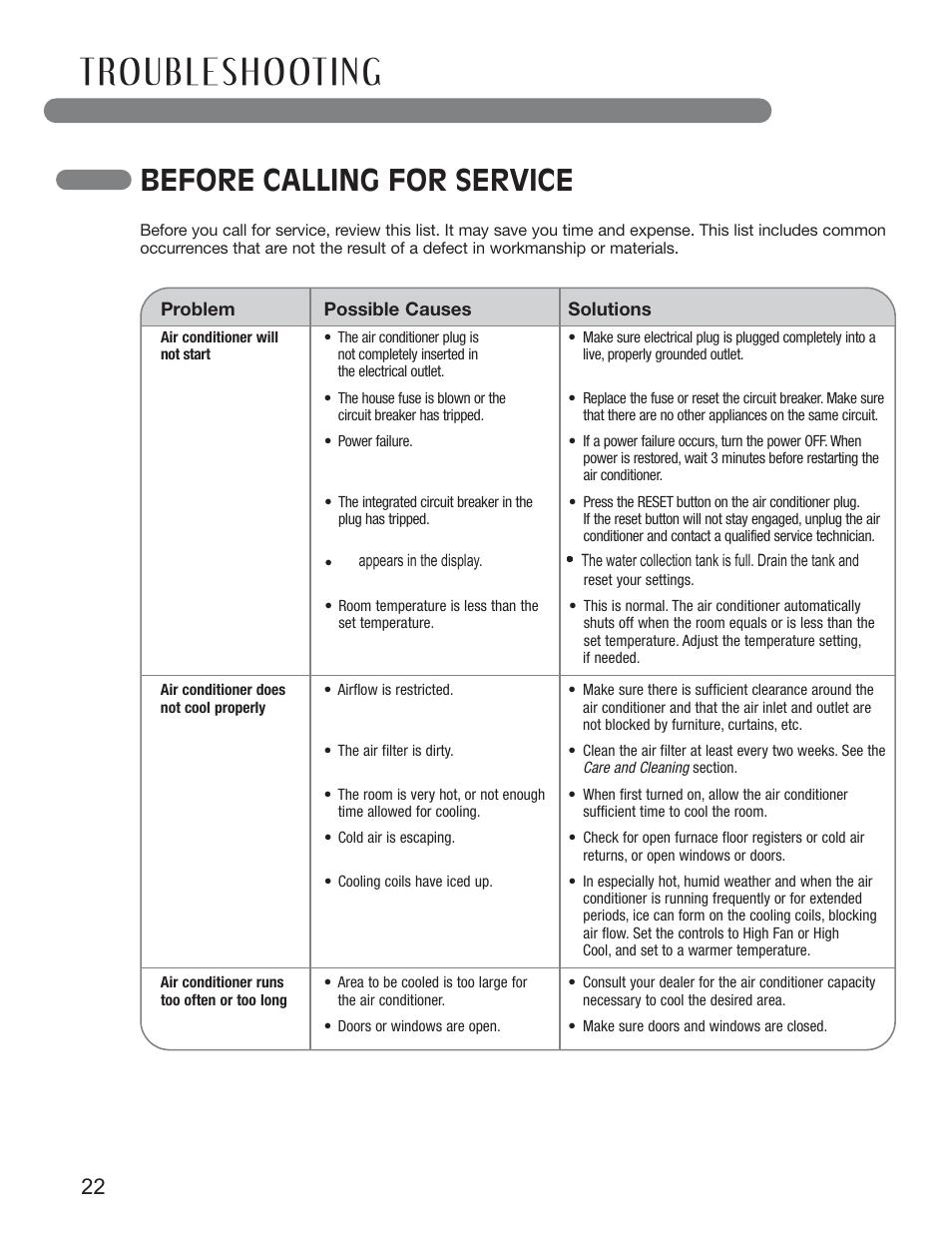 before calling for service lg lp1010snr user manual page 22 48 rh manualsdir com LG LP1010SNR Review Air Conditioner Manual LG 1010 Snr