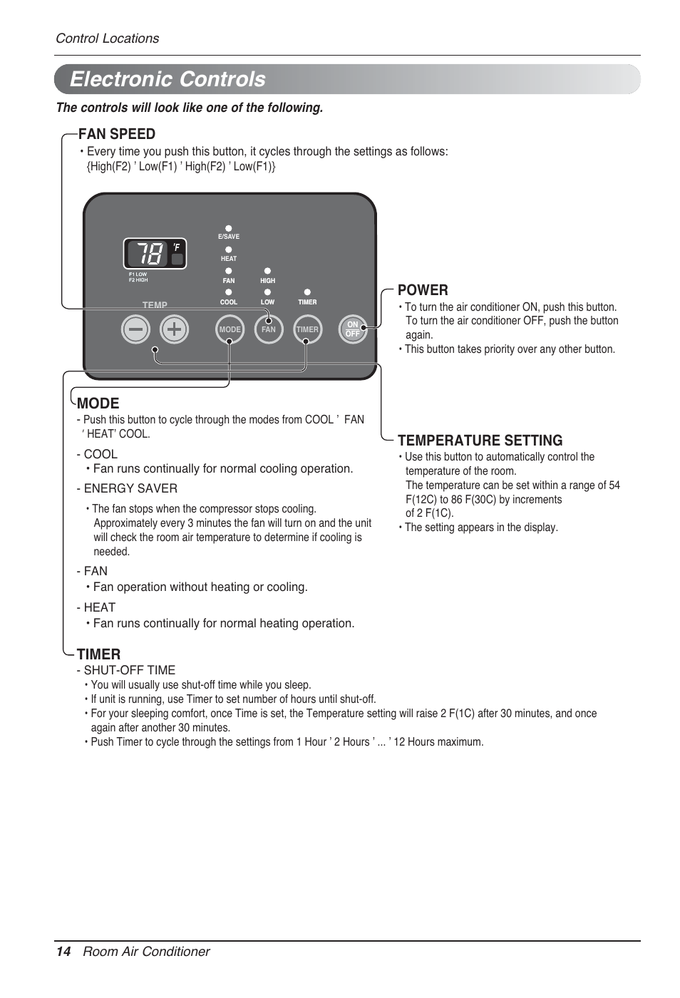 Electronic controls, Power mode, Timer | LG LP090CED-Y8 User