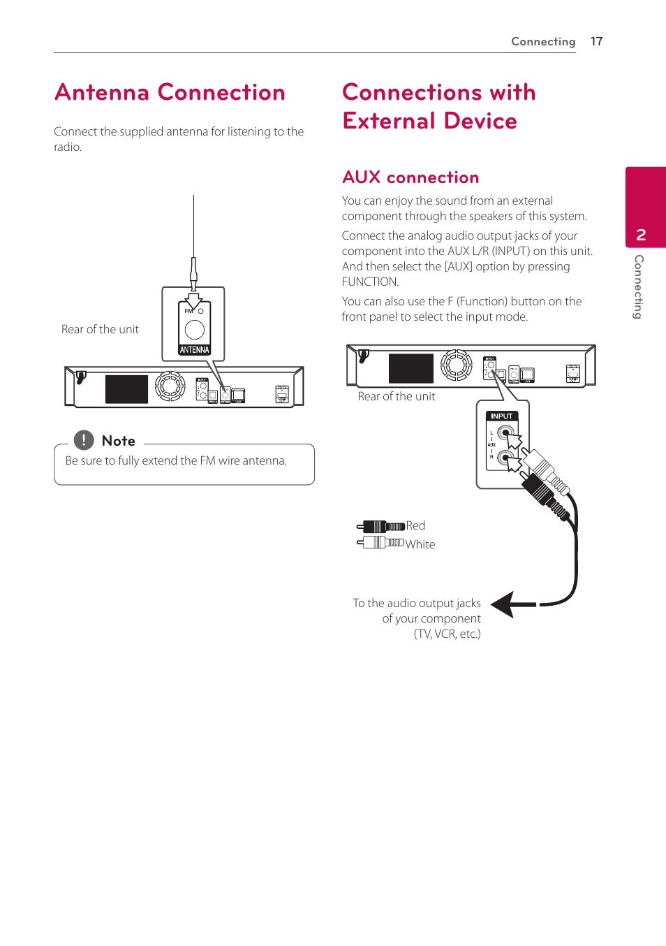antenna connection, connections with external device, aux connection   lg  bh5140s user manual   page 17 / 72