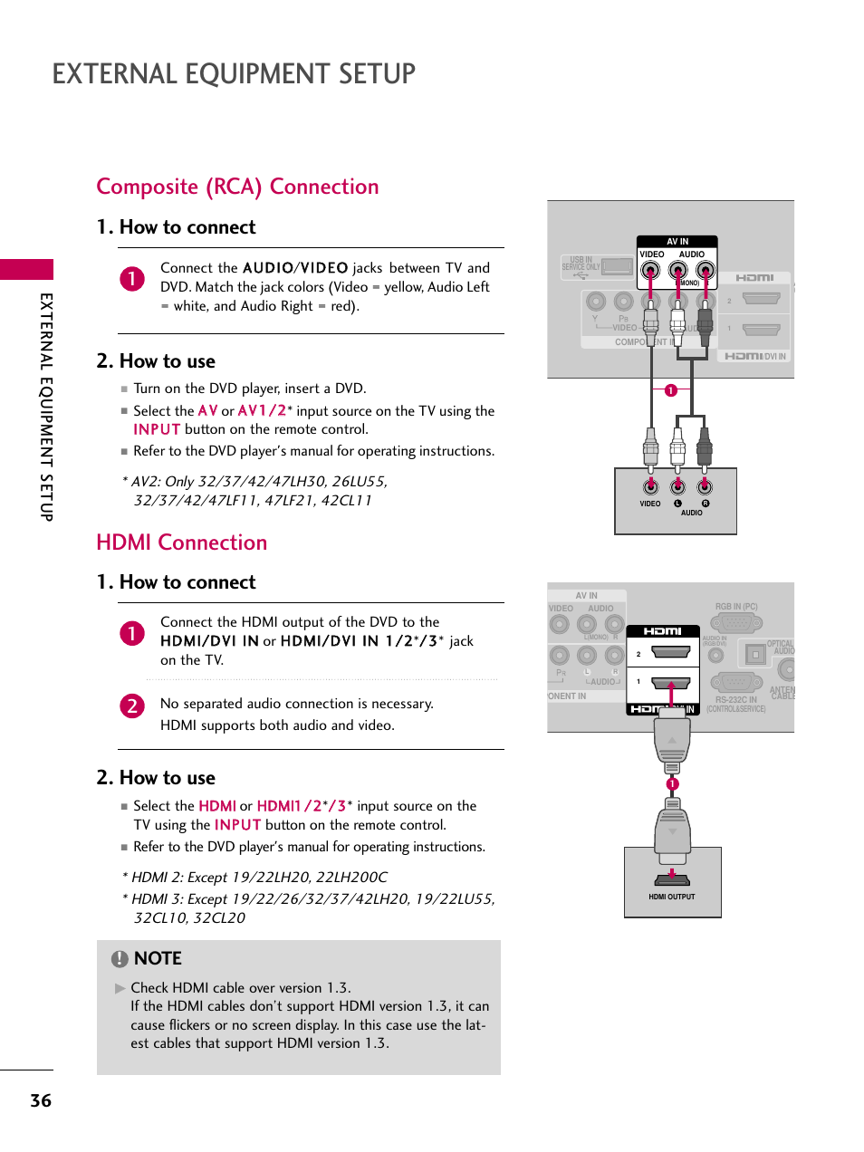 composite rca connection hdmi connection external equipment rh manualsdir com lg 47lh30-ua manual lg 47lh30 specs
