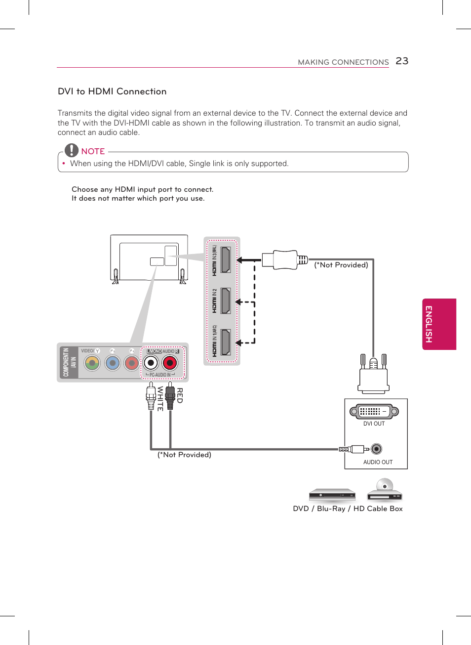 Dvi To Hdmi Connection English Lg 55lb6500 User Manual Page 23 Diagram 40