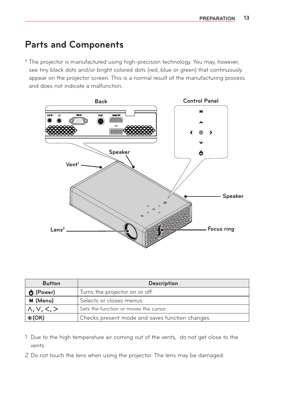 Parts and components | LG PB60G User Manual | Page 13 / 59