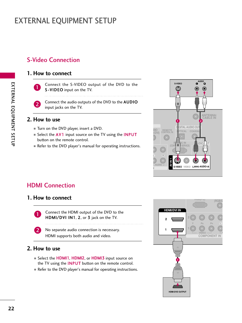 S Video Connection Hdmi Connection External Equipment Setup Lg