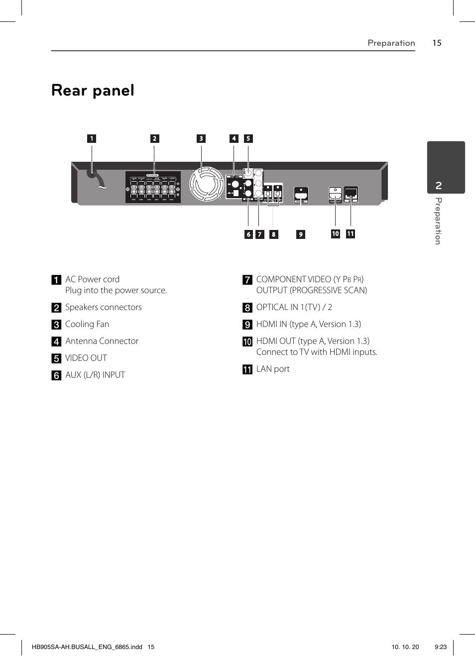 rear panel 15 preparation lg lhb335 user manual page 15 104 rh manualsdir com LG Surround Sound Home Theater System Blu-ray LG LHB536