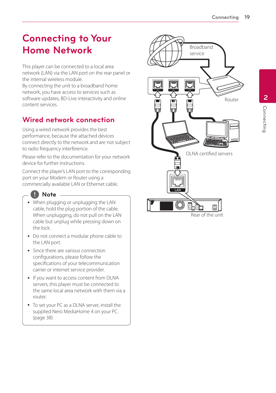 Connecting To Your Home Network Wired Connection Diagram Setup Lg Bh6730s