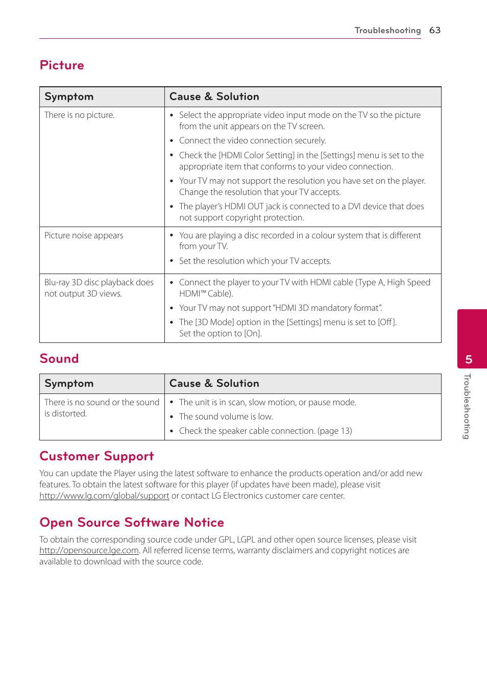 Picture, Sound, Customer support | LG BH6730S User Manual