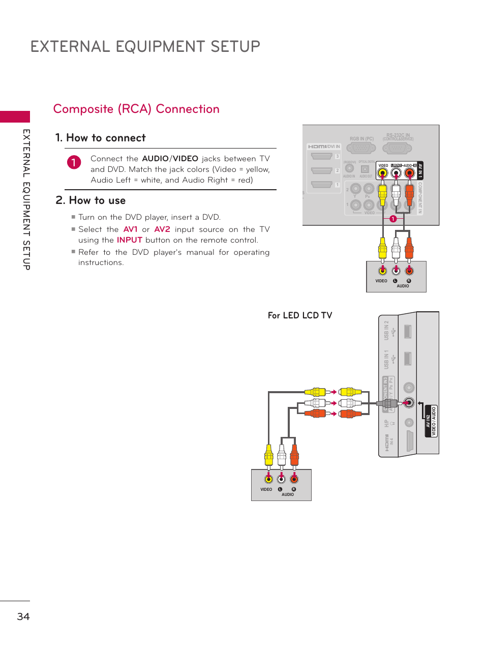Composite Rca Connection External Equipment Setup How To Connect