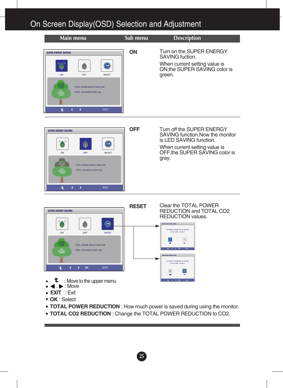 On screen display(osd) selection and adjustment | LG E2281VR-BN User Manual  | Page 26 / 35
