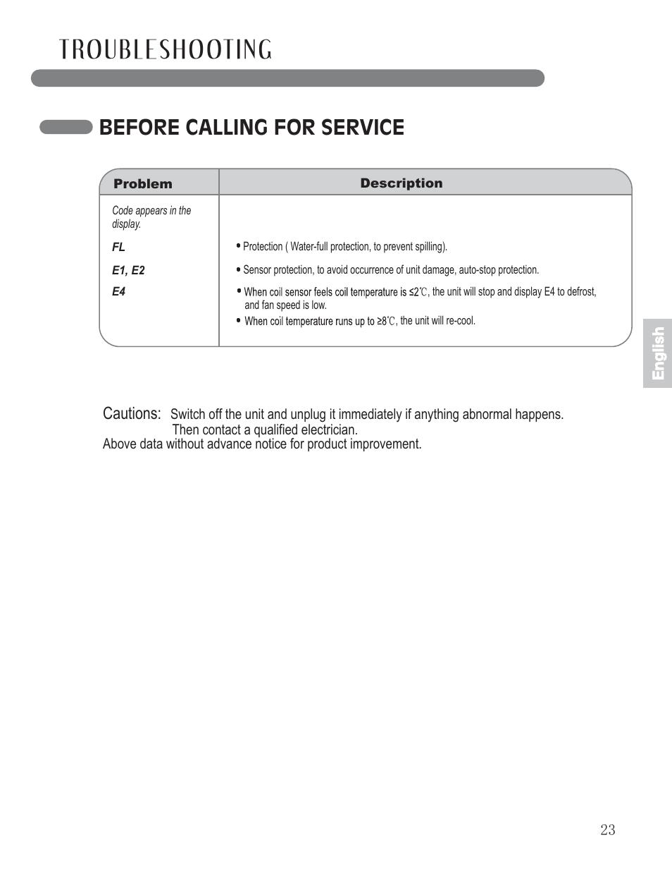 before calling for service cautions lg lp0711wnr user manual rh manualsdir com Corvette Owners Manual Corvette Owners Manual
