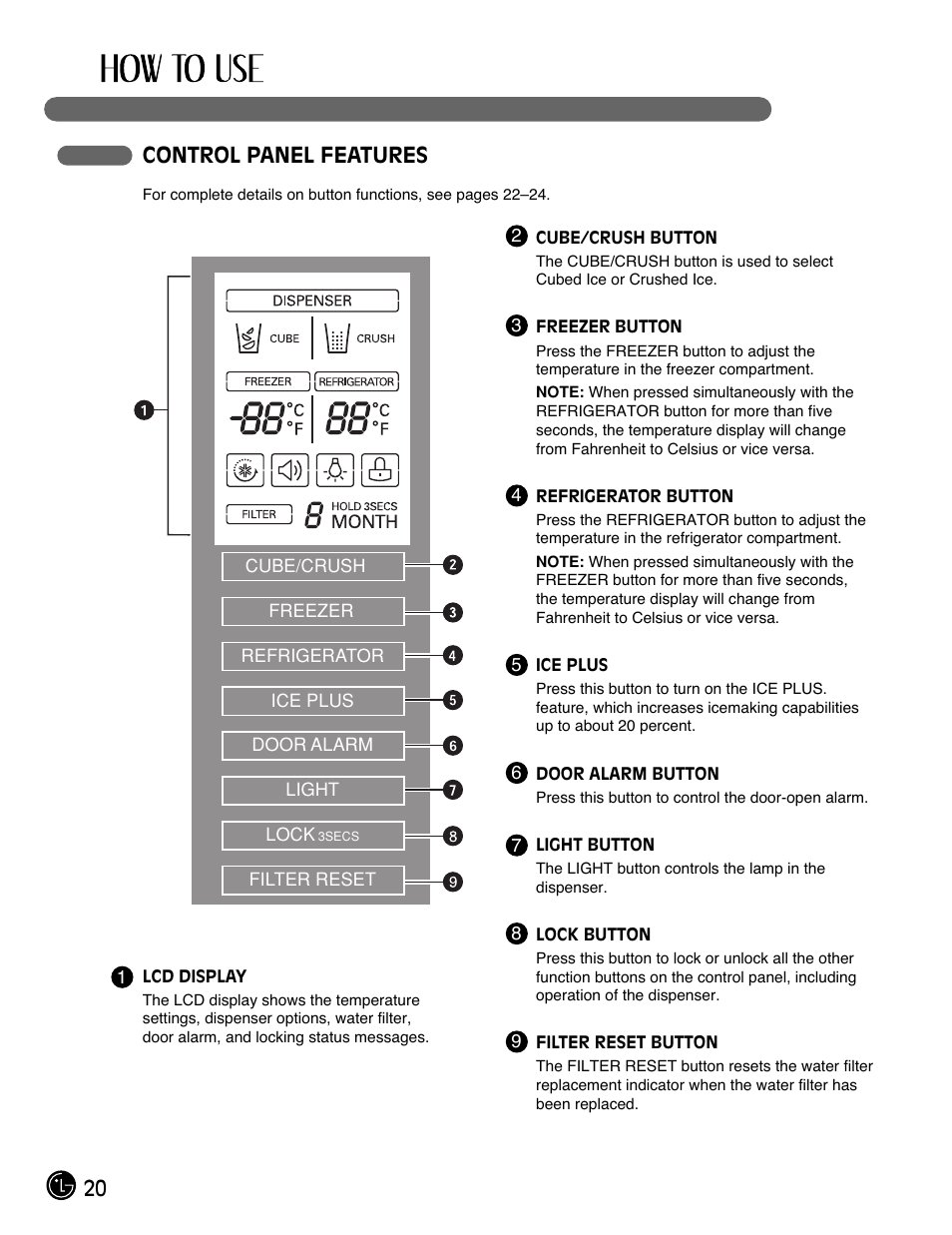 20 control panel features | LG LFX21980ST User Manual | Page