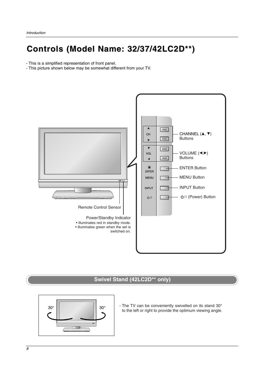 controls swivel stand 42lc2d only lg 42lc2d user manual rh manualsdir com LG TV lg 42lc2d service manual