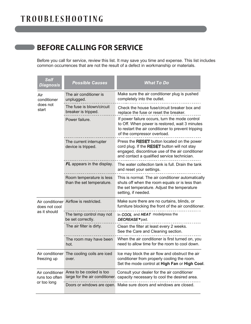 Before Calling For Service English Lg Lp1414shr User Manual Common Home Fuse Box Page 28 32