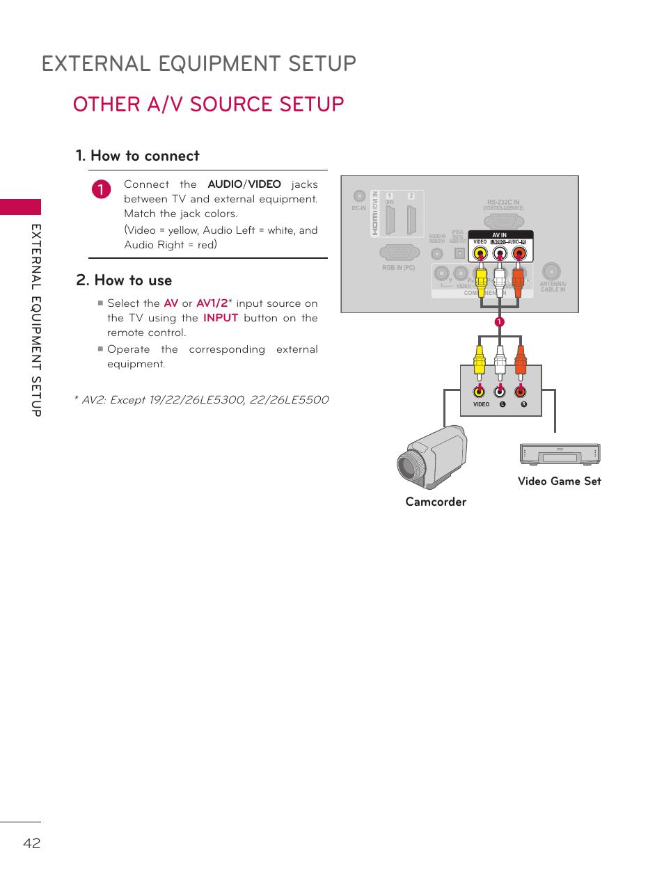 other a v source setup external equipment setup how to connect rh manualsdir com
