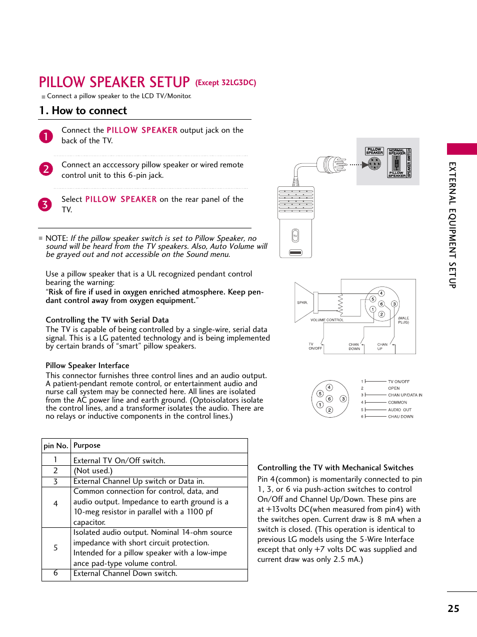 Pillow speaker setup, How to connect, External eq uipment setup | LG