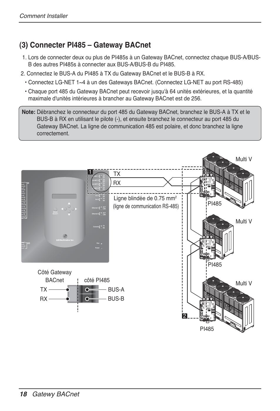 3) connecter pi485 – gateway bacnet, 18 gatewy bacnet