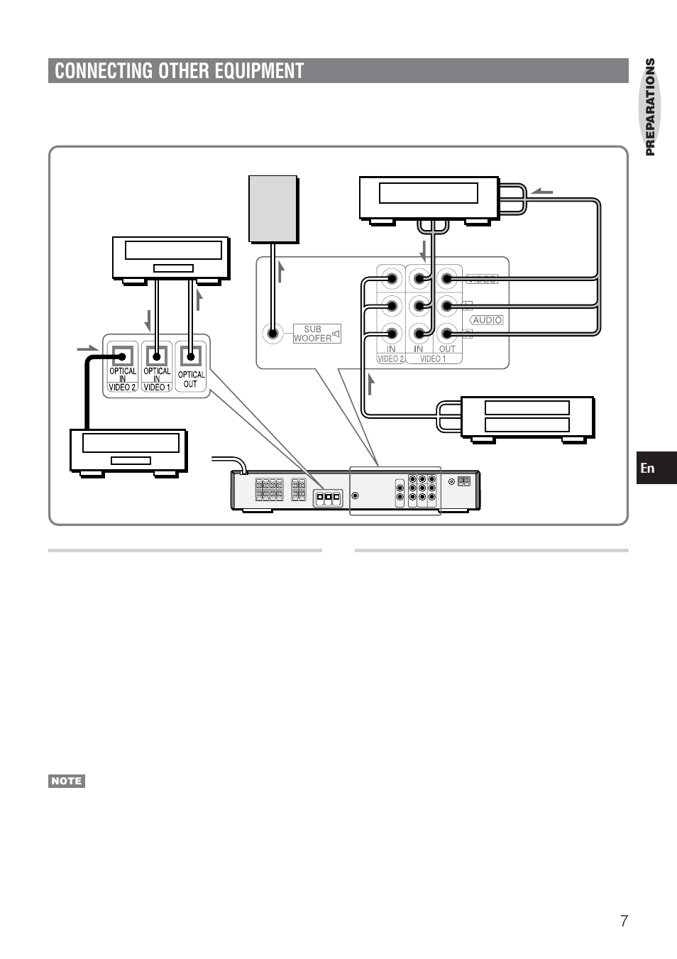 Connecting Other Equipment En Audio Video 1 And Jacks Phone Jack Wiring Diagram In Addition Telephone Color 2 Aiwa Ht Dv90 User Manual Page 7 42