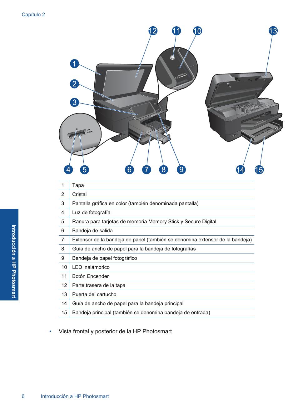 hp photosmart series manual
