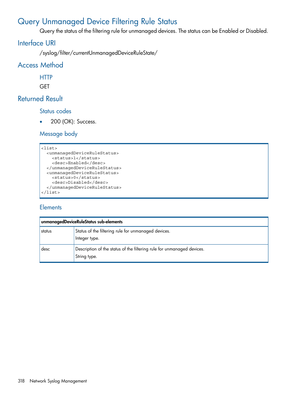 Query unmanaged device filtering rule status, Interface uri