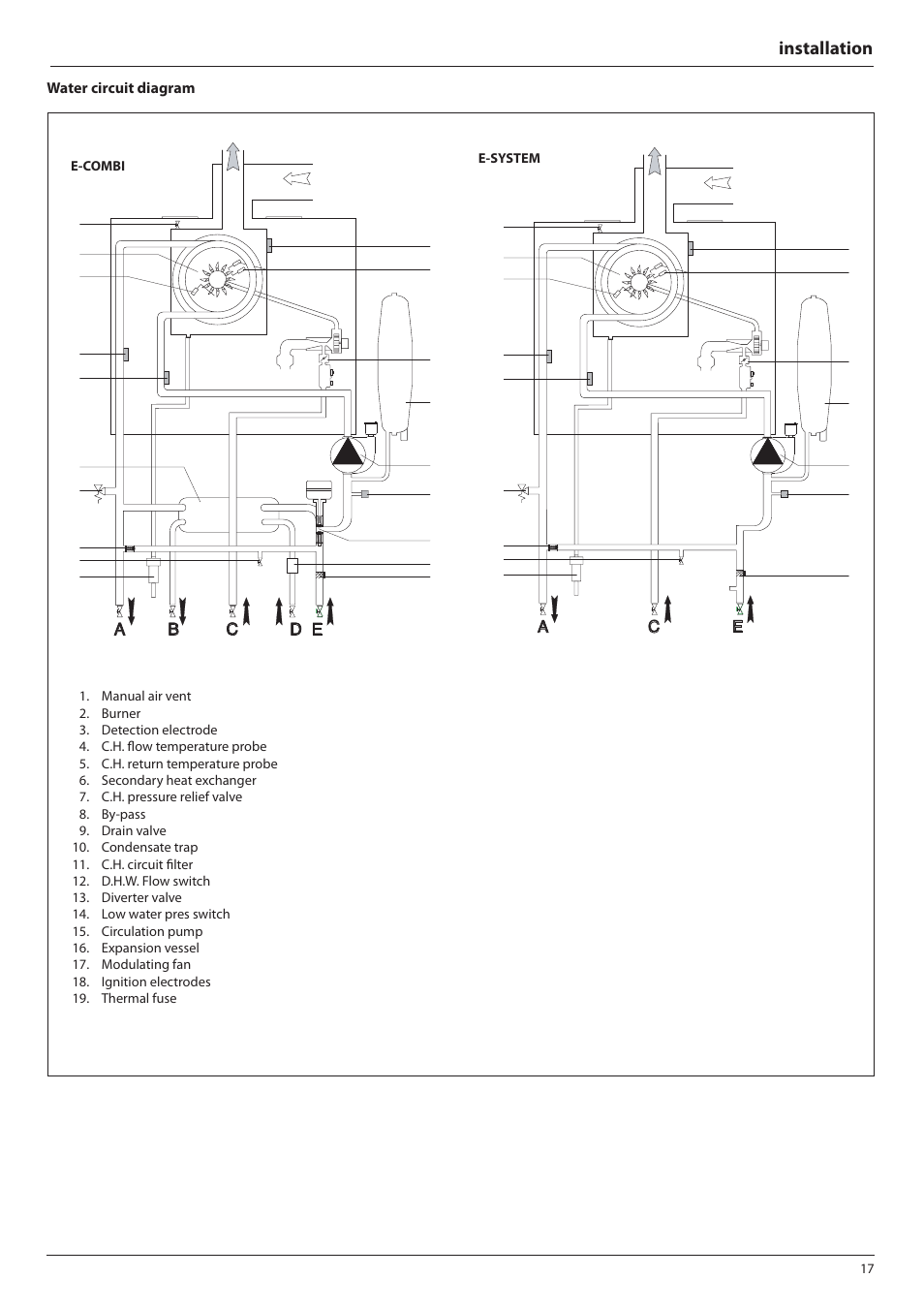 Installation water circuit diagram ariston e combi 24 30 38 user installation water circuit diagram ariston e combi 24 30 38 user manual page 17 56 asfbconference2016 Images