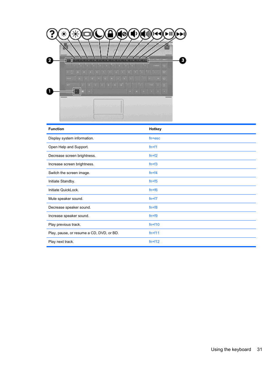 ... Array - using the keyboard 31 hp compaq 620 notebook pc user manual  page rh manualsdir