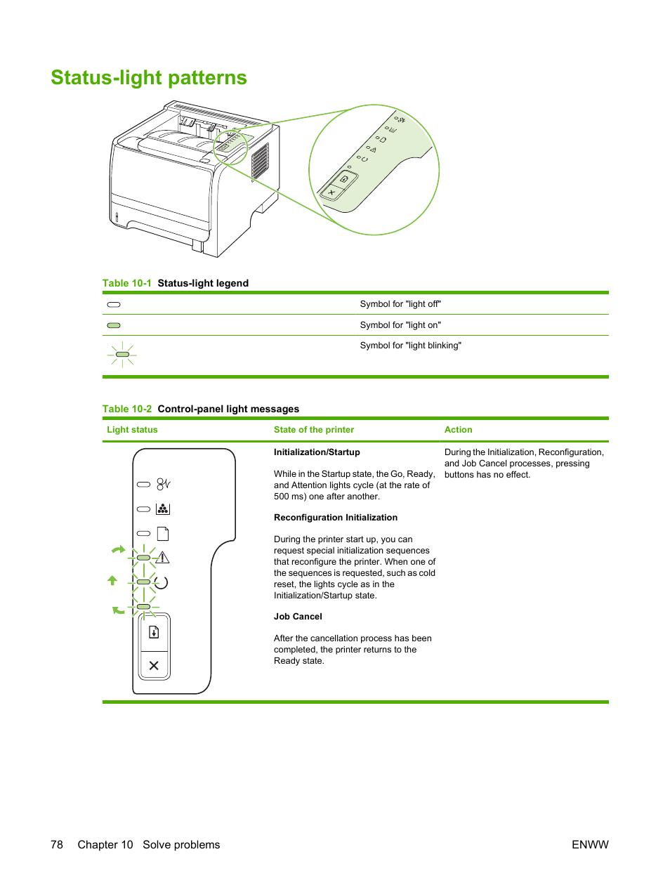 Status-light patterns | HP LaserJet P2035 User Manual | Page