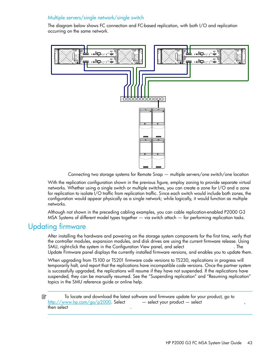 hp p2000 manual