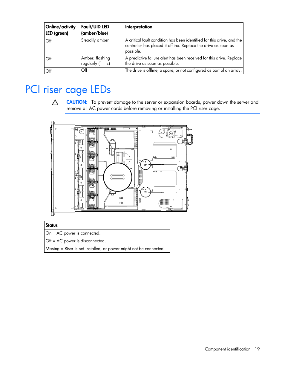 Pci riser cage leds | HP ProLiant DL380 G7 Server User Manual | Page