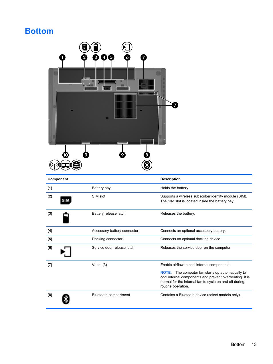 Bottom | HP EliteBook 8770w Mobile Workstation User Manual | Page 25 / 128