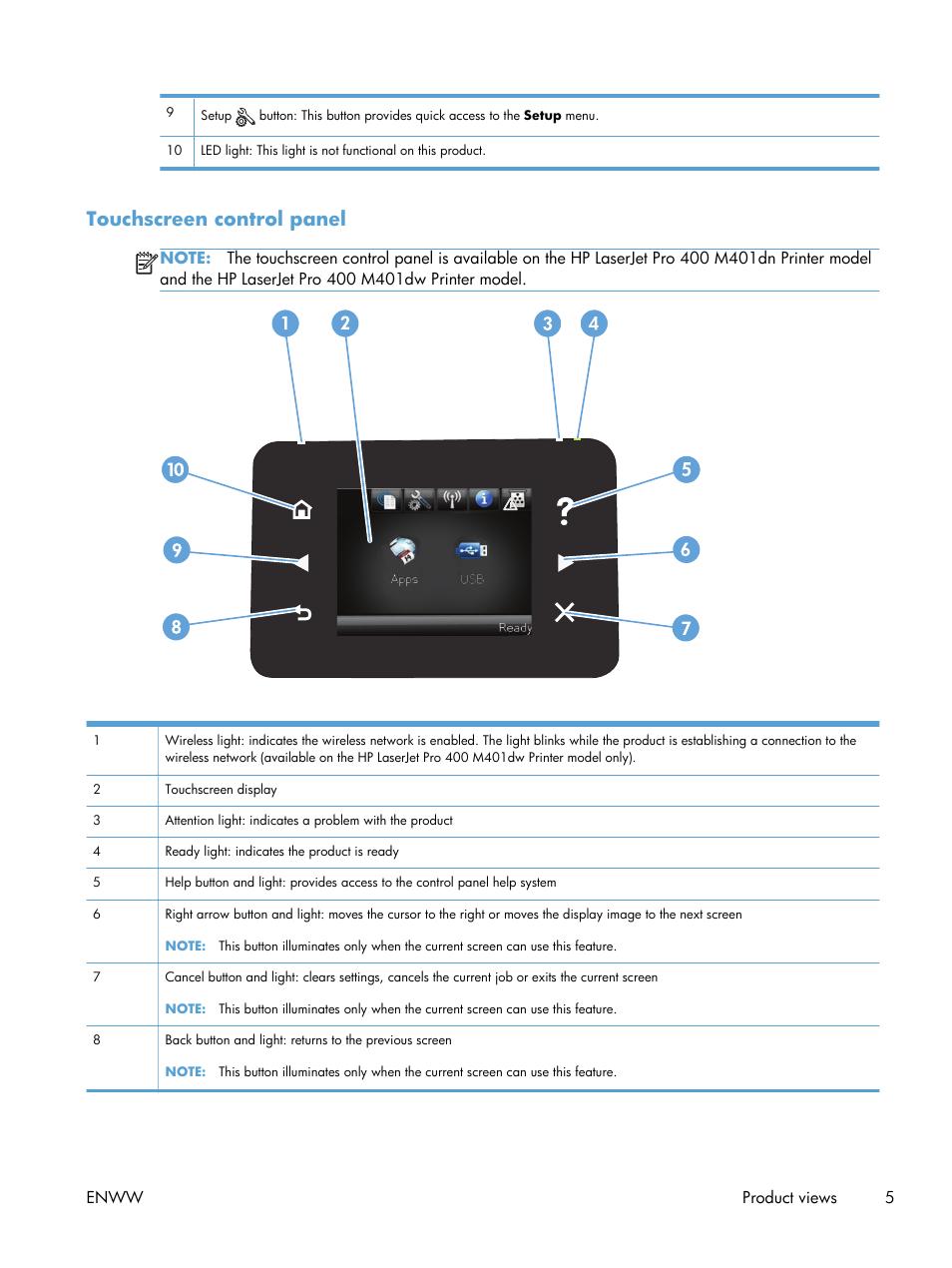 Touchscreen control panel   HP LaserJet Pro 400 Printer M401 series User  Manual   Page 17