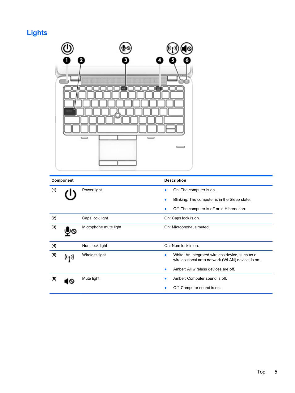Baumer g1-g2-gb-gxxxx user manual   page 38 / 40   original mode.
