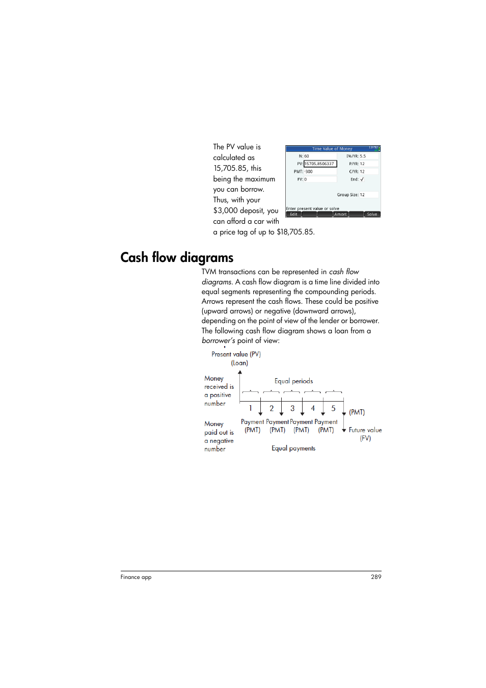 Cash flow diagrams | HP Prime Graphing Calculator User Manual | Page