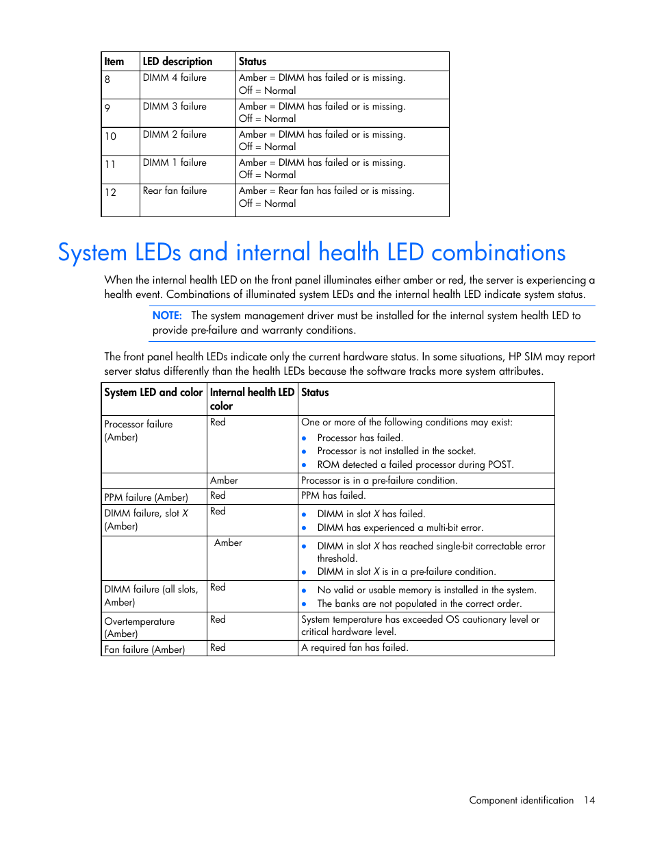 System Leds And Internal Health Led Combinations Hp Proliant Ml310 G5p Server User Manual Page 14 103