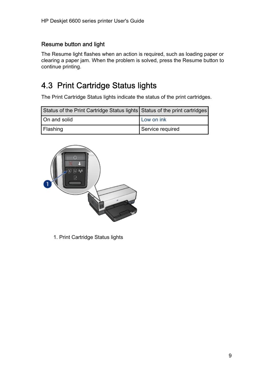 resume button and light 3 print cartridge status lights print