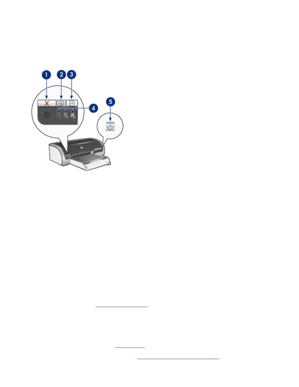 Printer lights are on or flashing | HP Deskjet 5650 User Manual ...