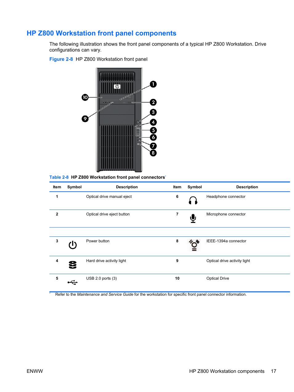 Hp z800 workstation front panel components | HP Z400 Workstation User Manual  | Page 25 / 76