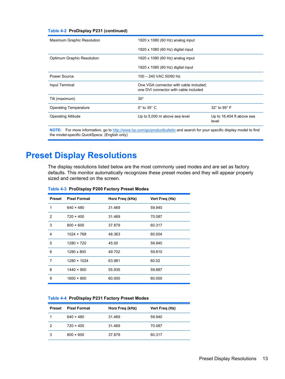 Preset display resolutions, Preset display resolutions 13 | HP ProDisplay  P231 23-inch LED