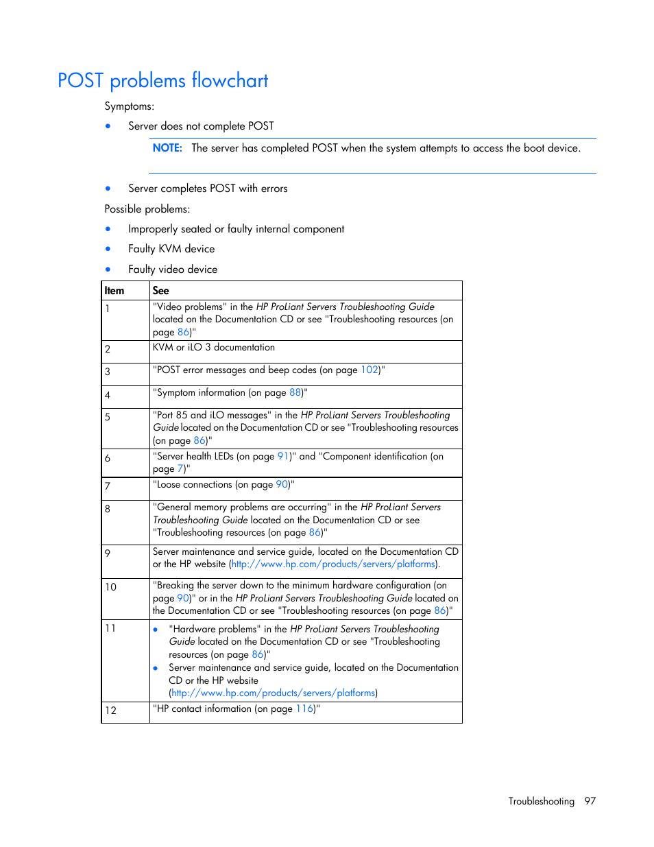 post problems flowchart hp proliant dl580 g7 server user manual rh manualsdir com hp proliant servers troubleshooting guide pdf hp proliant servers troubleshooting guide