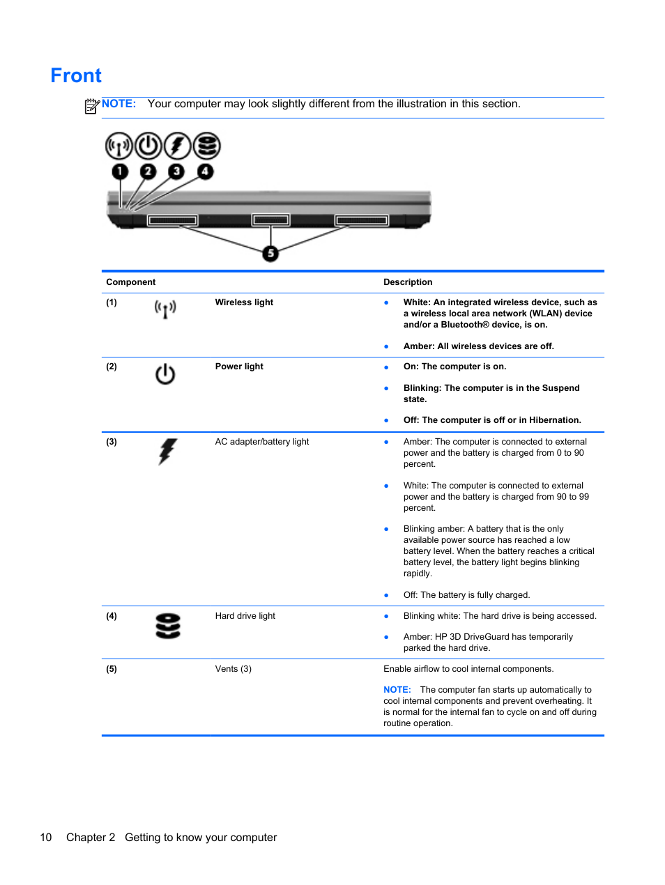Front   HP EliteBook 2570p Notebook PC User Manual   Page 20 / 106