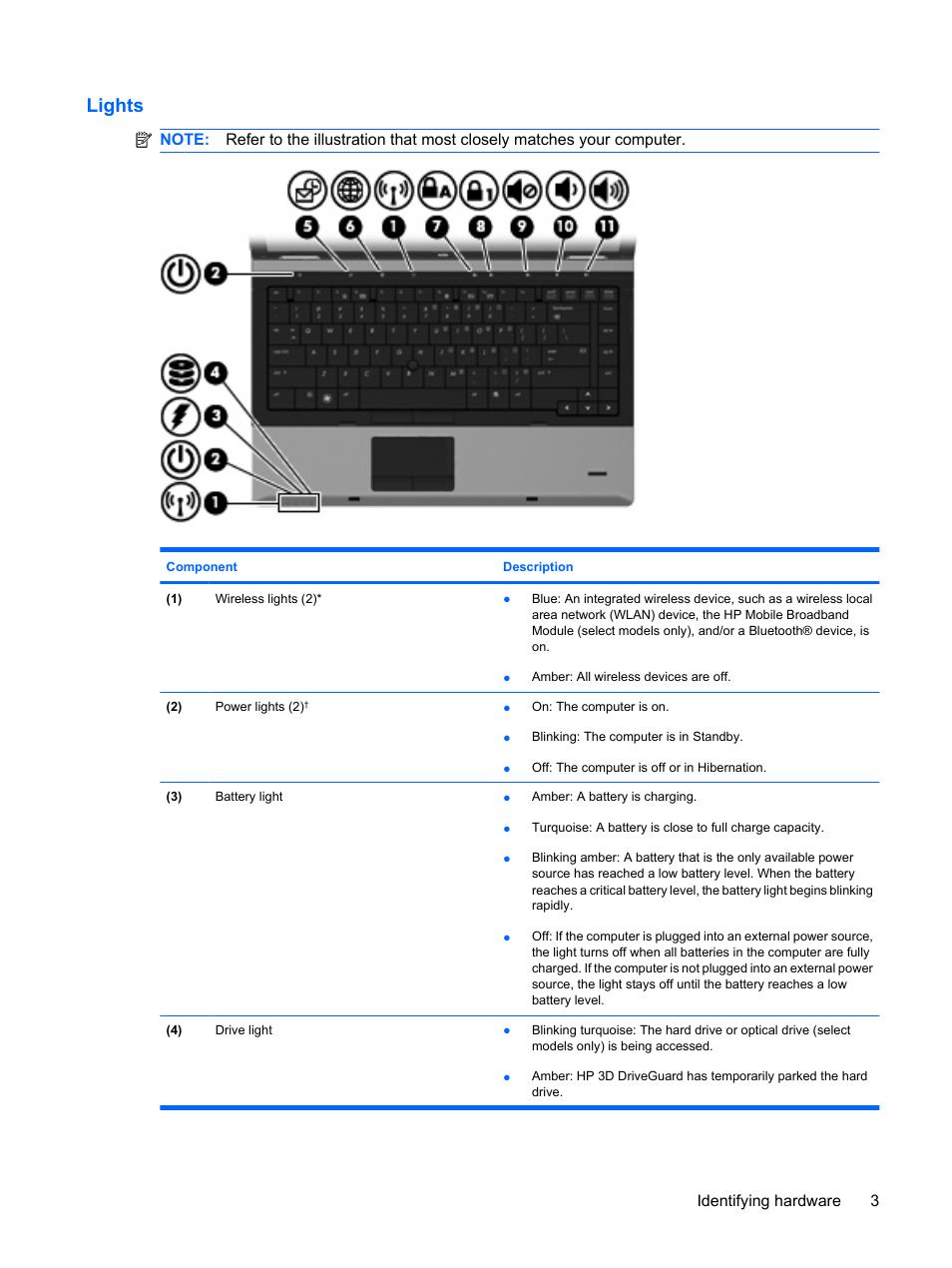 Lights, Identifying hardware 3   HP ProBook 6445b Notebook-PC User