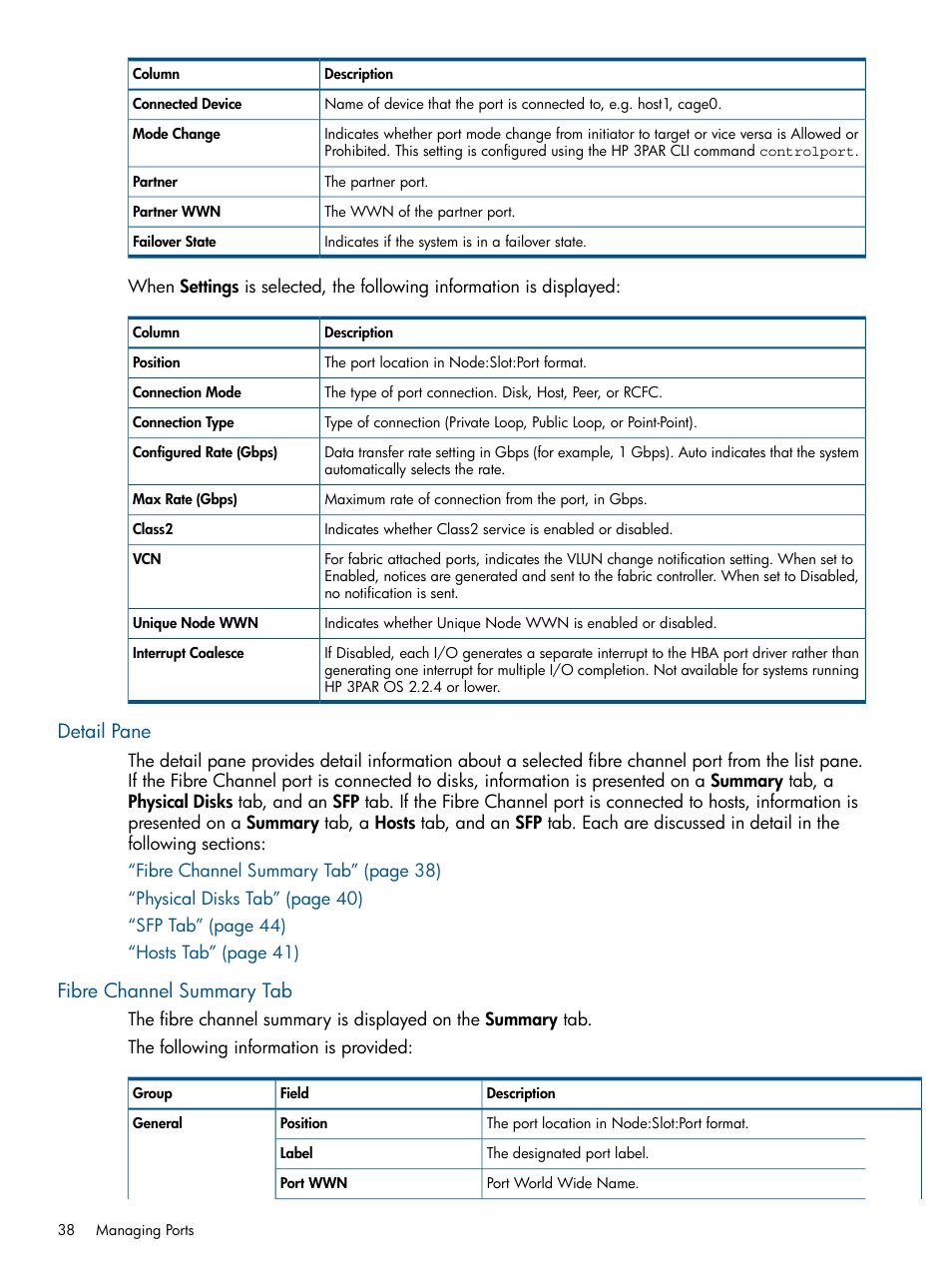 Detail pane, Fibre channel summary tab, Detail pane fibre