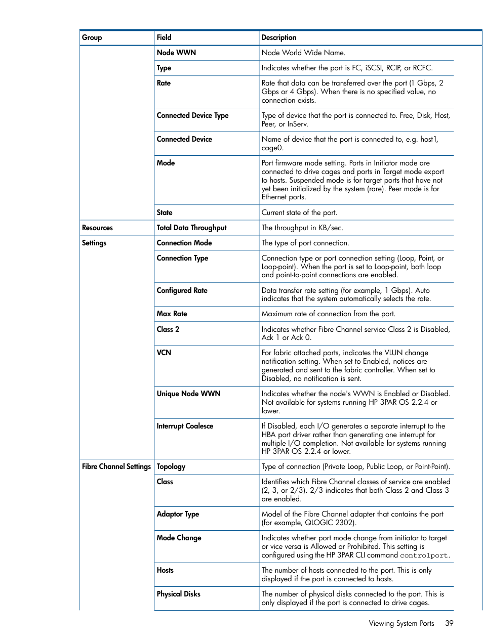 HP 3PAR Operating System Software User Manual | Page 39