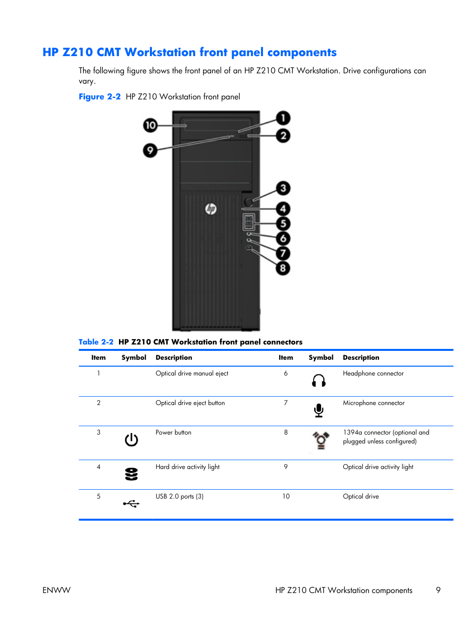 hp e93839 motherboard specifications