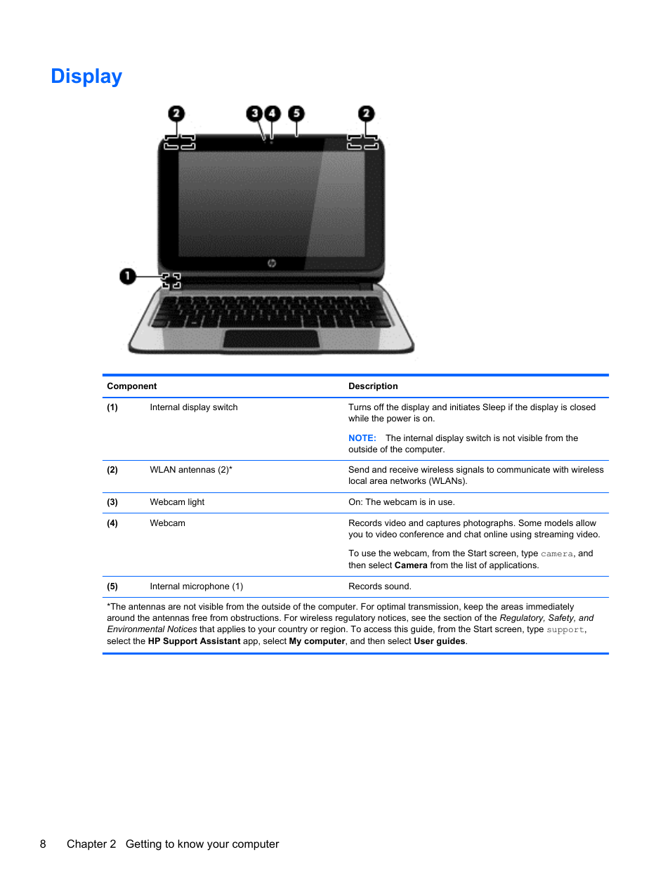 Display | HP Pavilion 10 TouchSmart 10-e010nr Notebook PC User Manual |  Page 16