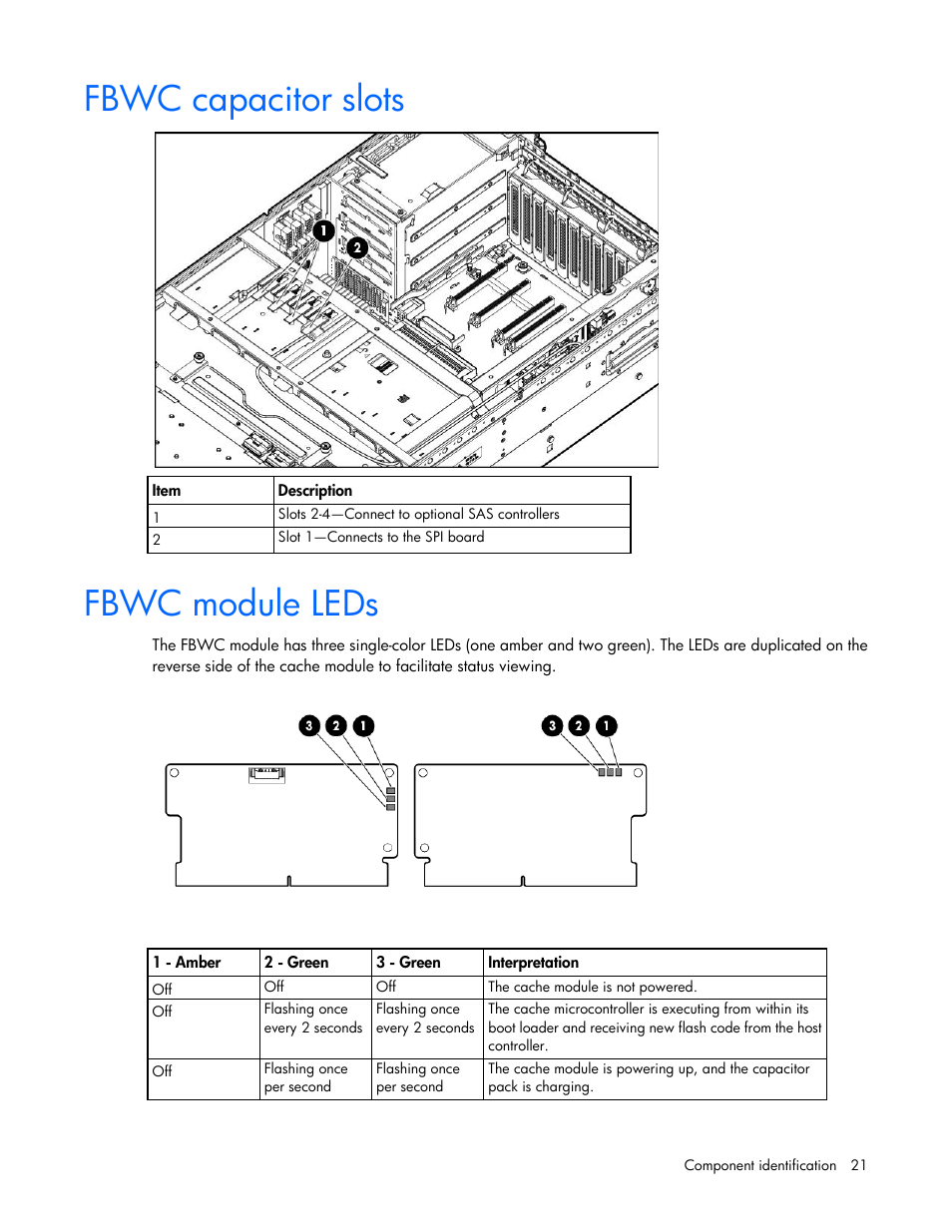 Fbwc capacitor slots, Fbwc module leds | HP ProLiant DL580