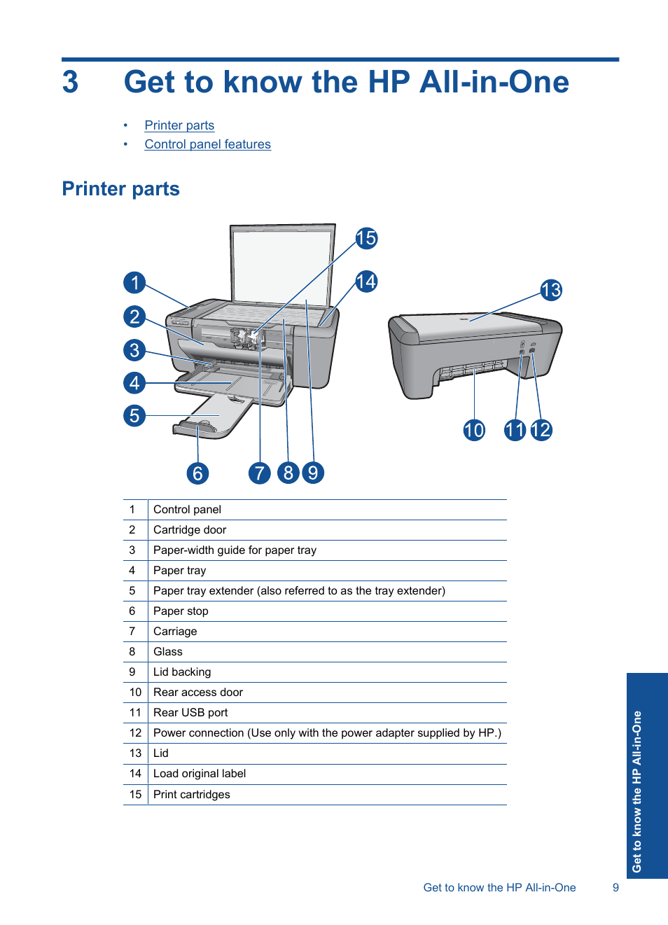 Get to know the hp all-in-one, Printer parts, 3 get